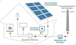 Thumb_como-funciona-energia-solar-fotovoltaica