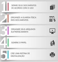 Thumb_modelo_de_gest_o_de_documentos