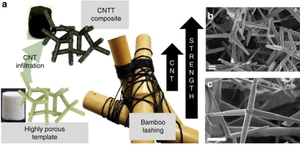 Thumb_ceramica-com-nanotubos