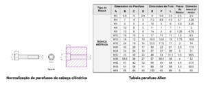 Thumb_tabela-de-furos_1