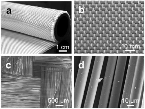 Zoom mostrando do material final (a) até as fibras em escala microscópica (d). [Imagem: Huang Y. et al. - 10.1002/adfm.201605350]
