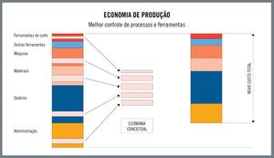 Thumb_br_hq_ill_production_economics
