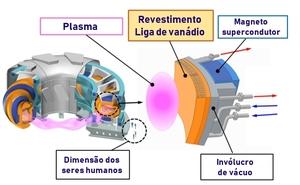 Thumb_a_manta_de_revestimento_de_van_dio_aparece_em_laranja_o_peso_combinado_do_reator_supera_as_1.000_toneladas